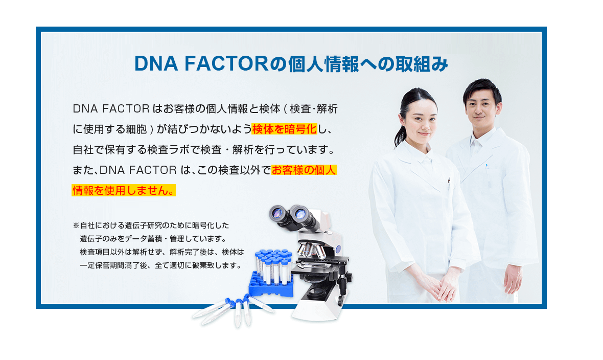 DNA FACTORの個人情報への取り組み